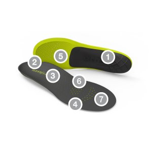 superfeet-carbon-full-length-shoe-insoles.png